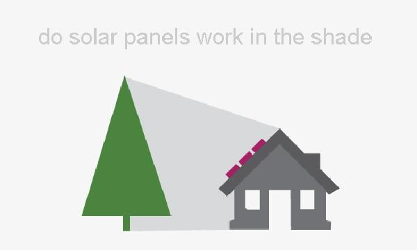 do solar panels work in the shade