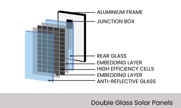 solar panel thickness