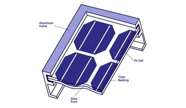 pv solar panel frame design
